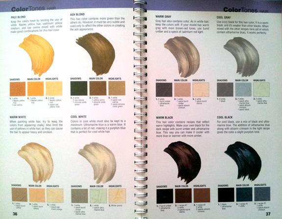 Color Mixing Recipes | Purple Paintbrush